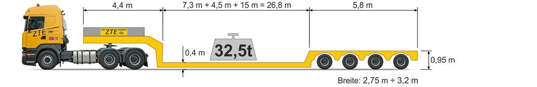 Tiefbett Sattelauflieger Typ 4-Achsen