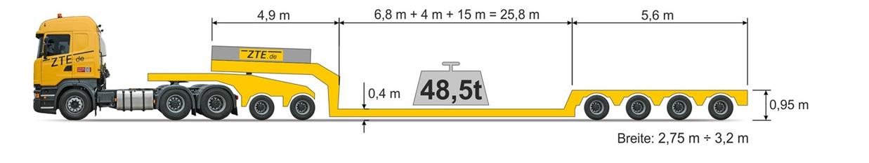 Tiefbett Sattelauflieger Typ 4-Achsen + 2 x dolly