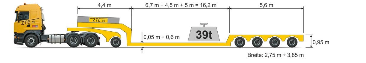 Sattelauflieger Kesselbrücke 4-Achsen + dolly