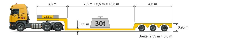 Tiefbett Sattelauflieger Typ 3-Achsen