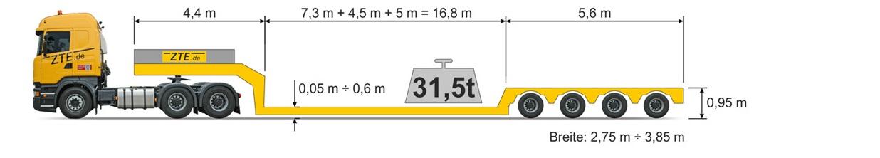 Sattelauflieger Kesselbrücke 4-Achsen