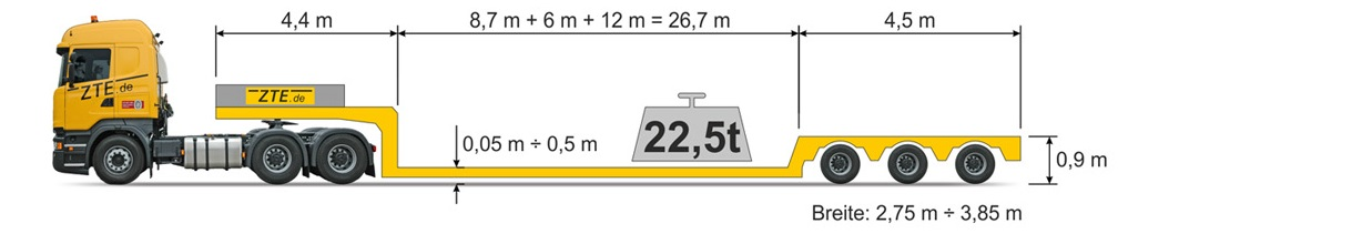 Sattelauflieger Kesselbrücke 3-Achsen