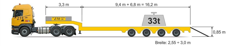 4-Achsen Semi Sattelanhänger
